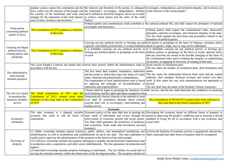 wcmsp groups public protect protrav aids documents legaldocument wcms